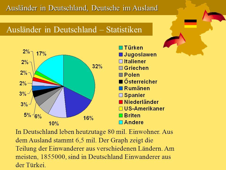 Ausländer in Deutschland, Deutsche im Ausland Ausländer in Deutschland, Deutsche im Ausland Ausländer in Deutschland – Statistiken In Deutschland lebe