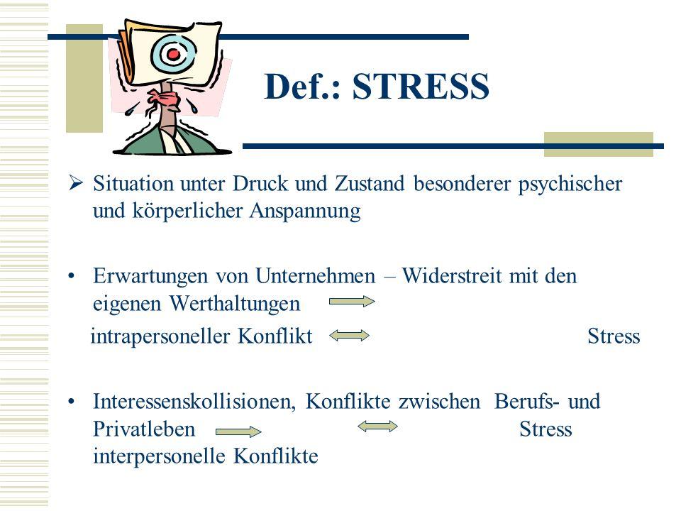 Def.: STRESS Situation unter Druck und Zustand besonderer psychischer und körperlicher Anspannung Erwartungen von Unternehmen – Widerstreit mit den eigenen Werthaltungen intrapersoneller Konflikt Stress Interessenskollisionen, Konflikte zwischen Berufs- und Privatleben Stress interpersonelle Konflikte