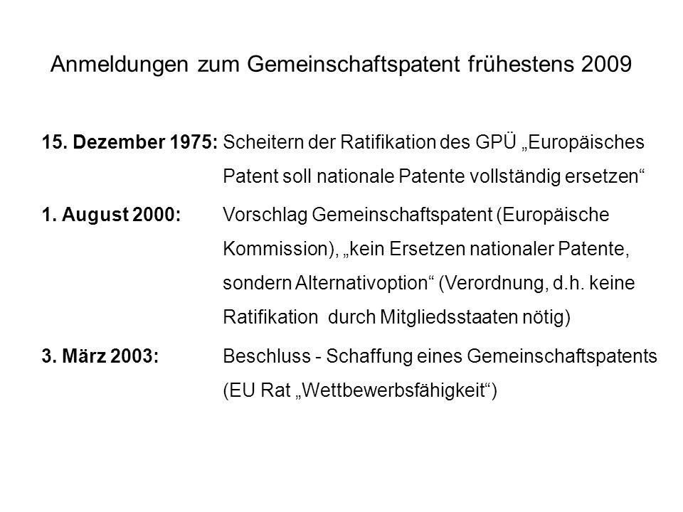 Anmeldungen zum Gemeinschaftspatent frühestens 2009 15. Dezember 1975: Scheitern der Ratifikation des GPÜ Europäisches Patent soll nationale Patente v