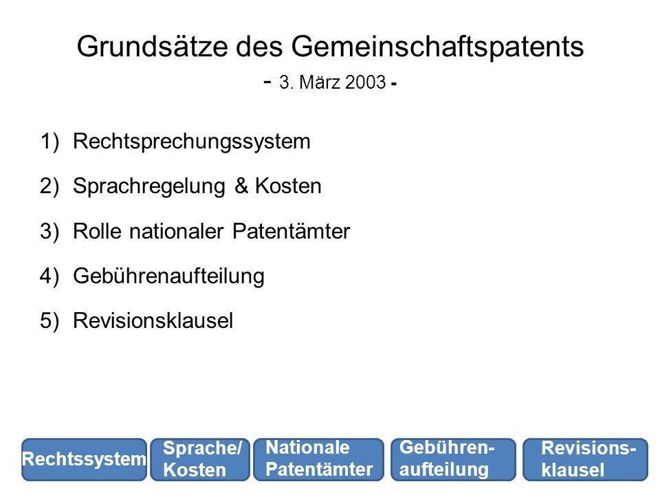 Grundsätze des Gemeinschaftspatents - 3. März 2003 - 1)Rechtsprechungssystem 2)Sprachregelung & Kosten 3)Rolle nationaler Patentämter 4)Gebührenauftei