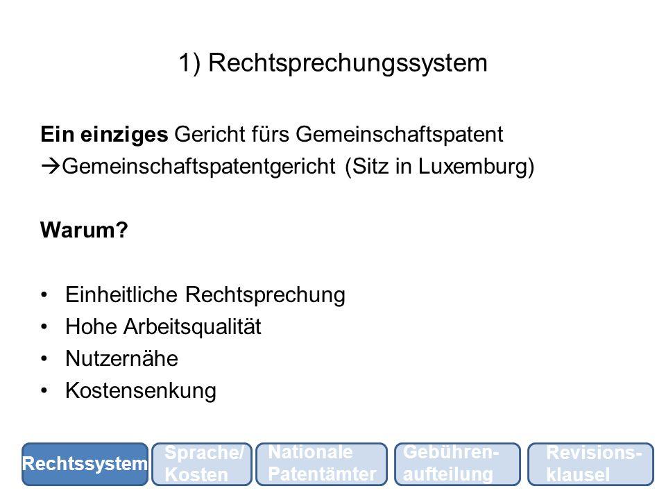 1) Rechtsprechungssystem Ein einziges Gericht fürs Gemeinschaftspatent Gemeinschaftspatentgericht (Sitz in Luxemburg) Warum? Einheitliche Rechtsprechu