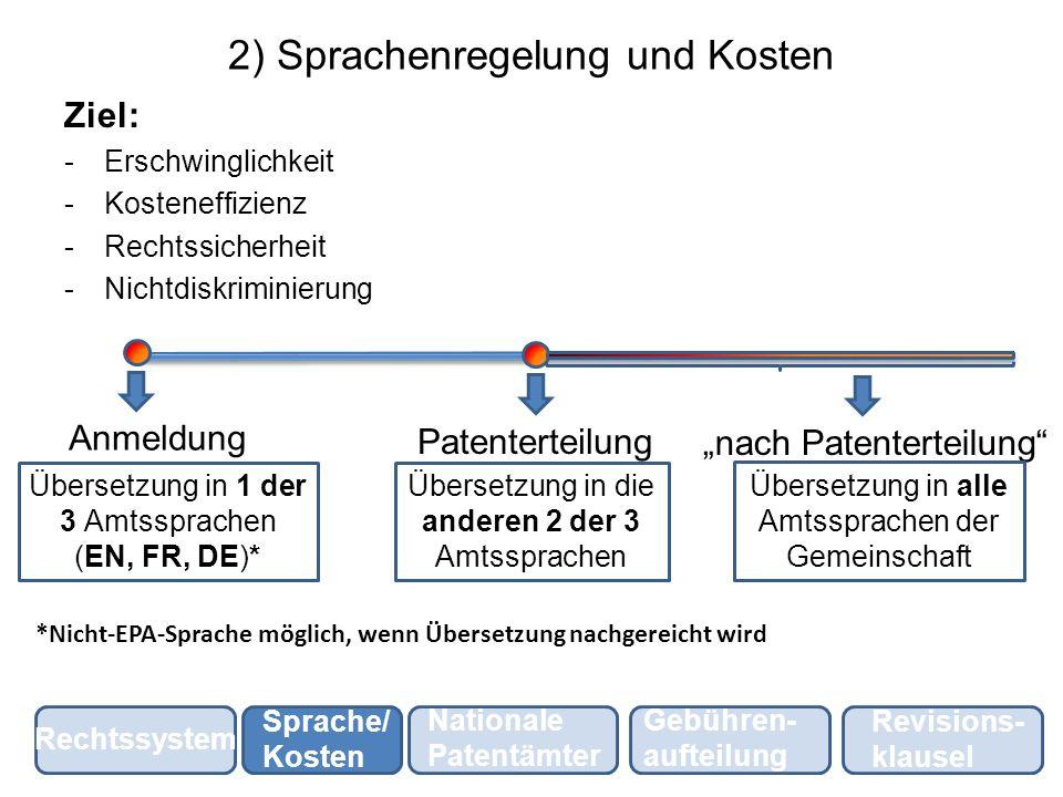2) Sprachenregelung und Kosten Ziel: -Erschwinglichkeit -Kosteneffizienz -Rechtssicherheit -Nichtdiskriminierung Anmeldung Patenterteilung nach Patent