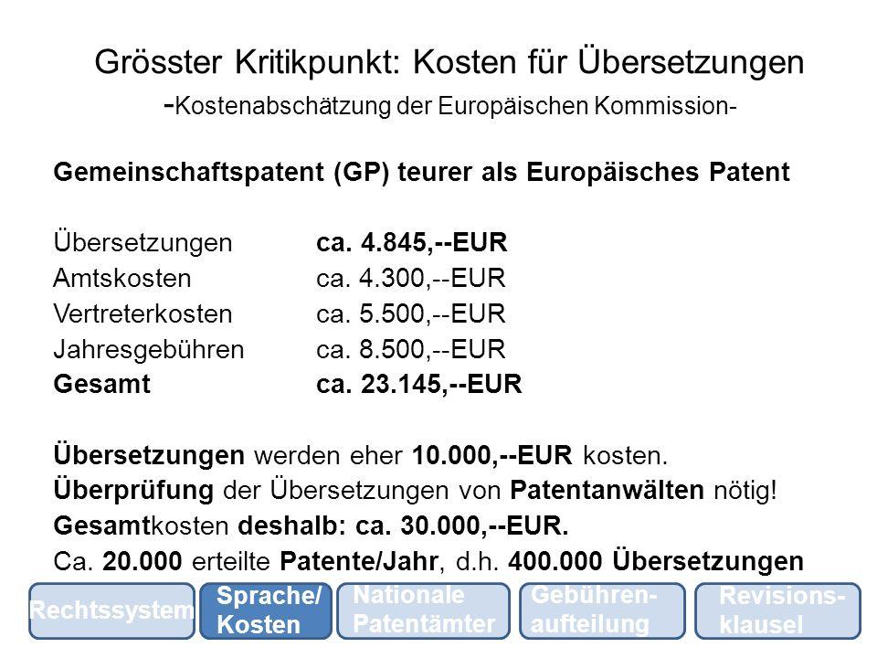 Grösster Kritikpunkt: Kosten für Übersetzungen - Kostenabschätzung der Europäischen Kommission- Gemeinschaftspatent (GP) teurer als Europäisches Paten