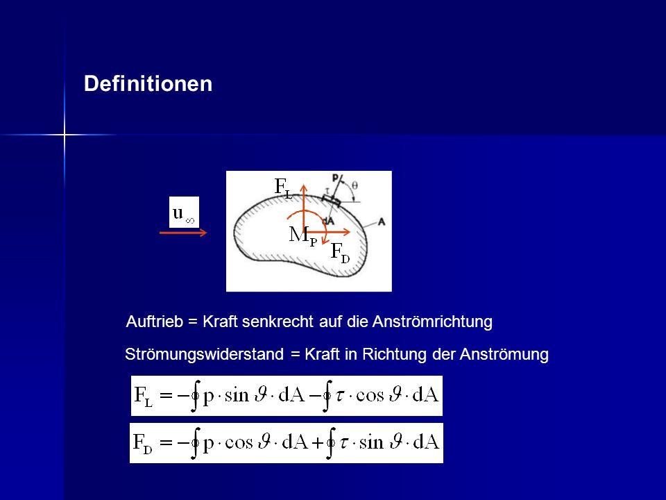 Definitionen Auftrieb = Kraft senkrecht auf die Anströmrichtung Strömungswiderstand = Kraft in Richtung der Anströmung