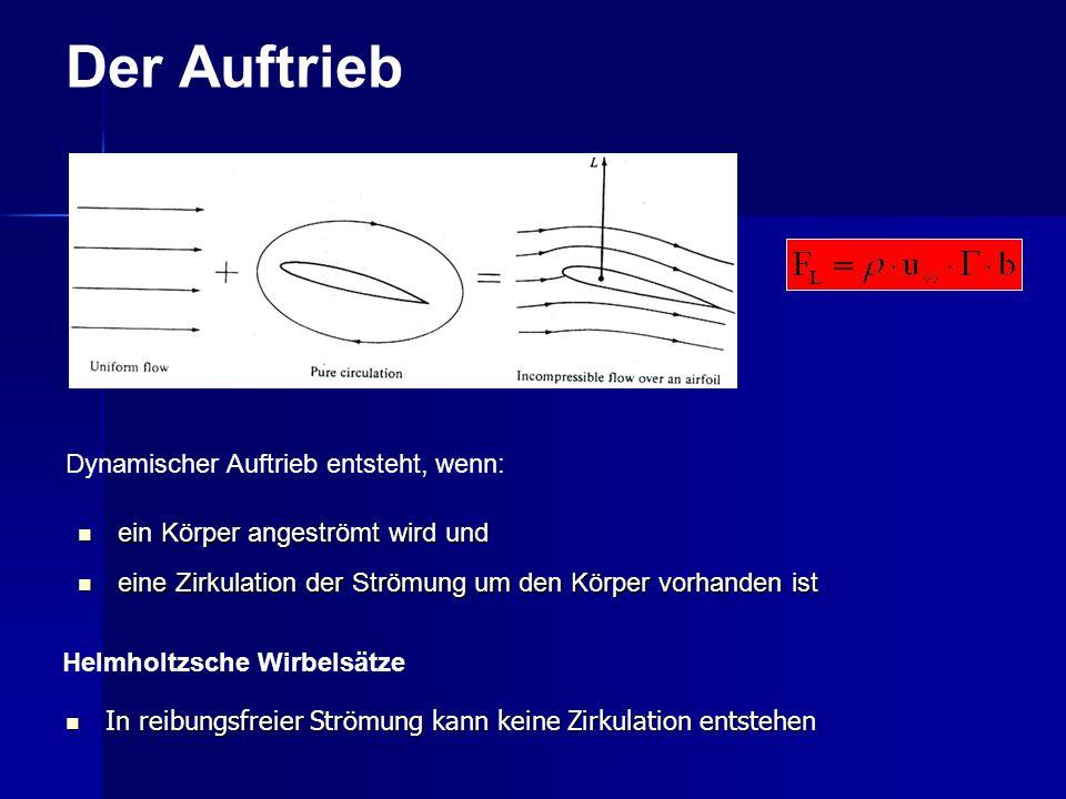 Helmholtzsche Wirbelsätze Der Auftrieb Dynamischer Auftrieb entsteht, wenn: ein Körper angeströmt wird und ein Körper angeströmt wird und In reibungsf
