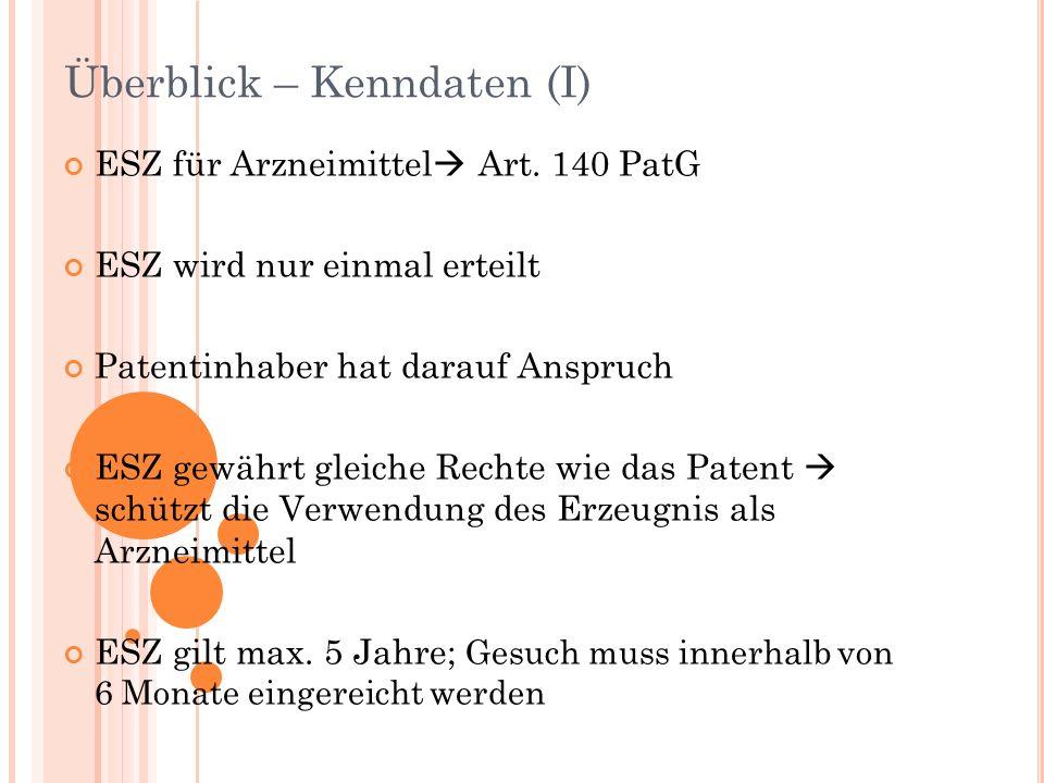 Überblick – Kenndaten (I) ESZ für Arzneimittel Art.