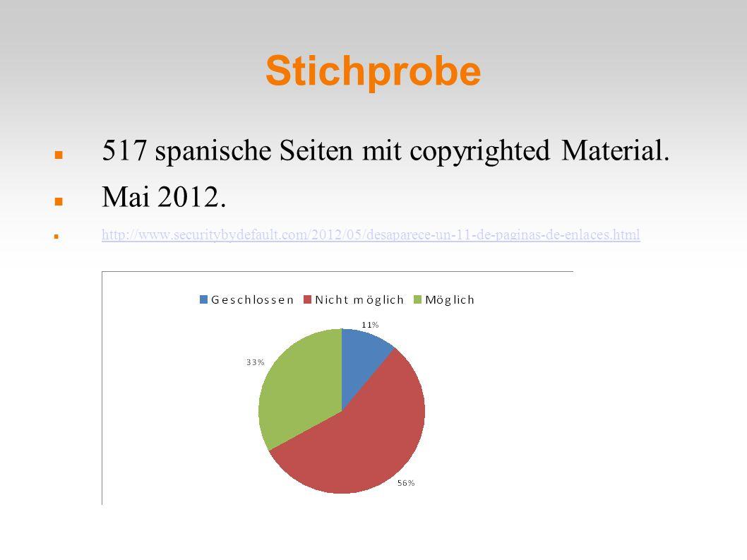 Stichprobe 517 spanische Seiten mit copyrighted Material.