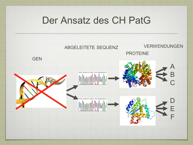 take-home message Die ethischen Aspekte sind berücksichtigt Würdigung von Lebewesen Entdeckungen Erfindungen Gene sind nicht patentierbar technische Gene sind patentierbar