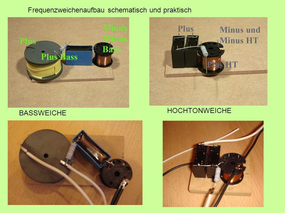 Frequenzweichenaufbau schematisch und praktisch BASSWEICHE HOCHTONWEICHE