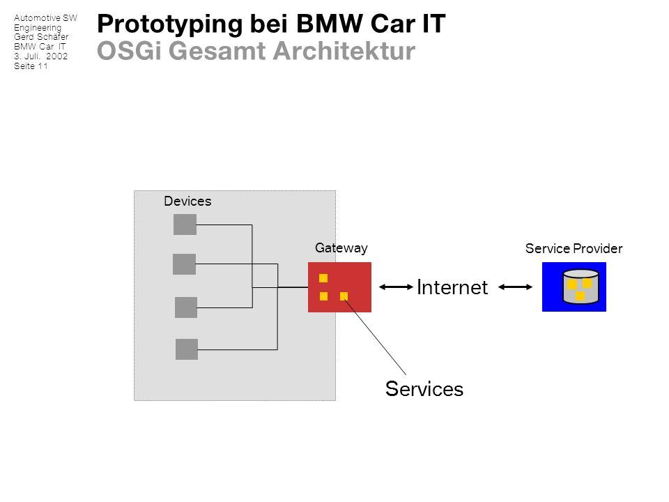Automotive SW Engineering Gerd Schäfer BMW Car IT 3. Juli. 2002 Seite 11 Prototyping bei BMW Car IT OSGi Gesamt Architektur Devices Gateway Internet S