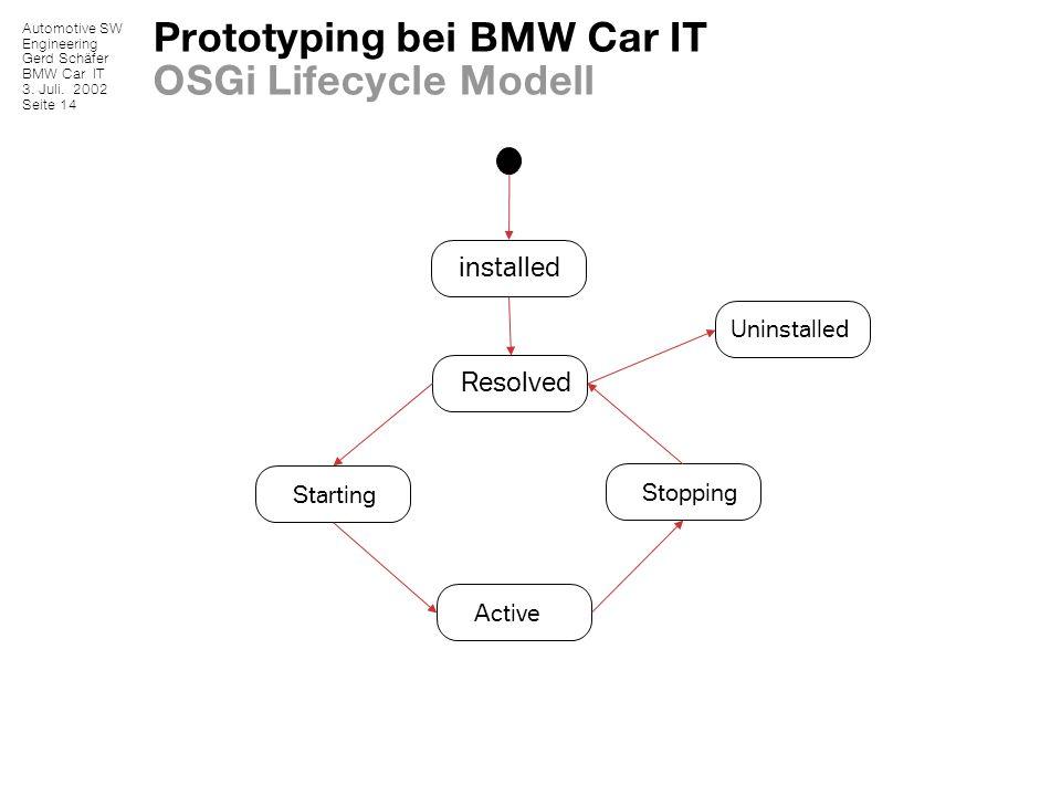 Automotive SW Engineering Gerd Schäfer BMW Car IT 3. Juli. 2002 Seite 14 Prototyping bei BMW Car IT OSGi Lifecycle Modell installed Resolved Uninstall