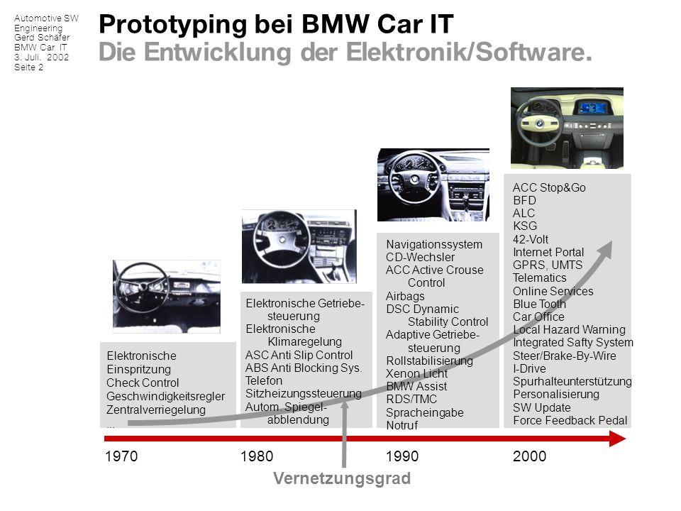 Automotive SW Engineering Gerd Schäfer BMW Car IT 3. Juli. 2002 Seite 2 Prototyping bei BMW Car IT Die Entwicklung der Elektronik/Software. Vernetzung