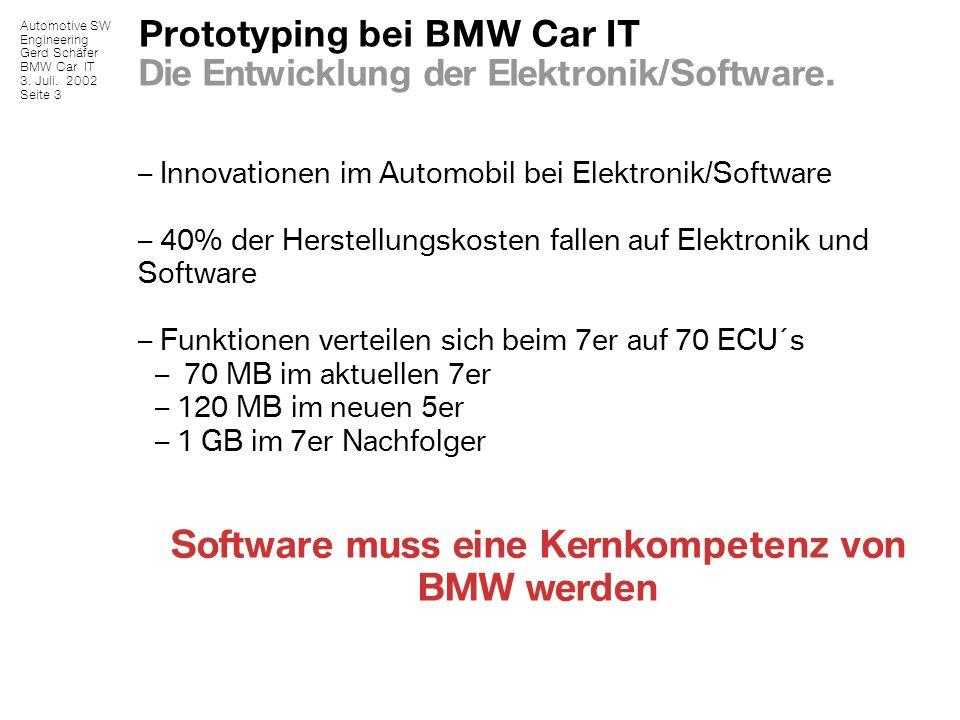 Automotive SW Engineering Gerd Schäfer BMW Car IT 3. Juli. 2002 Seite 3 Prototyping bei BMW Car IT Die Entwicklung der Elektronik/Software. – Innovati