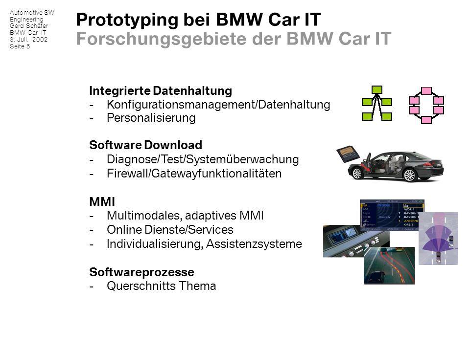 Automotive SW Engineering Gerd Schäfer BMW Car IT 3. Juli. 2002 Seite 5 Prototyping bei BMW Car IT Forschungsgebiete der BMW Car IT Integrierte Datenh