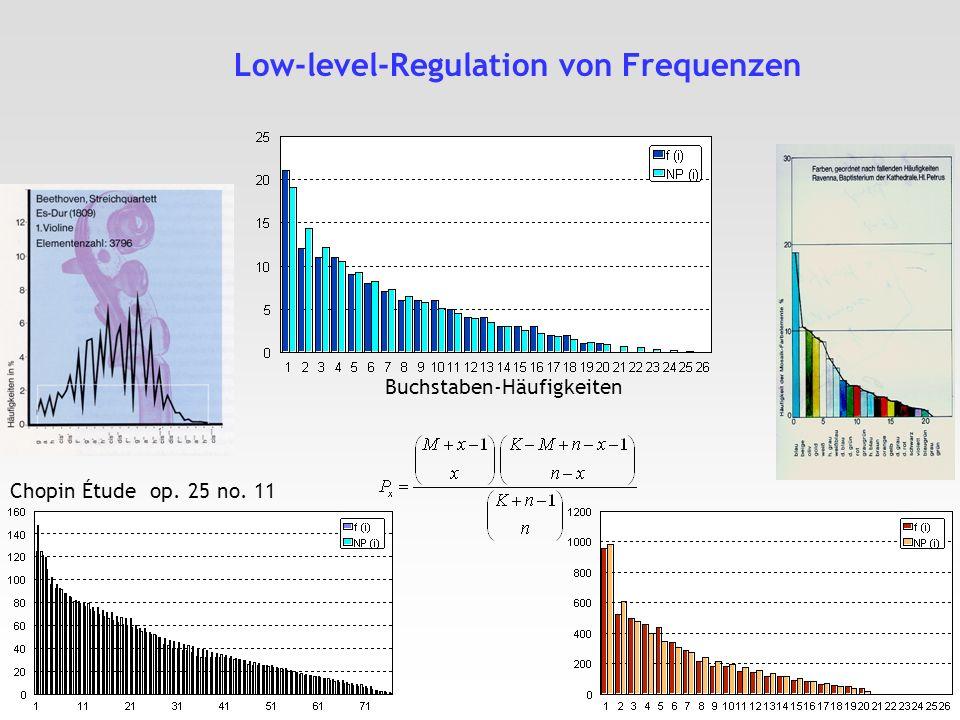 Chopin Étude op. 25 no. 11 Low-level-Regulation von Frequenzen Buchstaben-Häufigkeiten