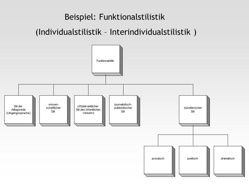 Beispiel: Funktionalstilistik (Individualstilistik – Interindividualstilistik )