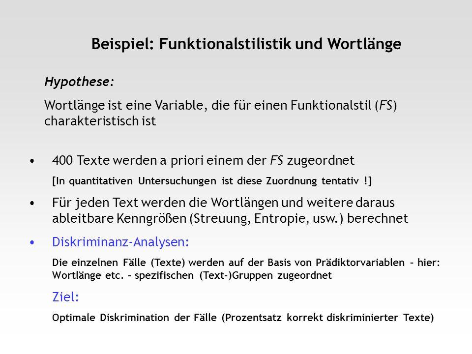 400 Texte werden a priori einem der FS zugeordnet [In quantitativen Untersuchungen ist diese Zuordnung tentativ !] Für jeden Text werden die Wortlänge