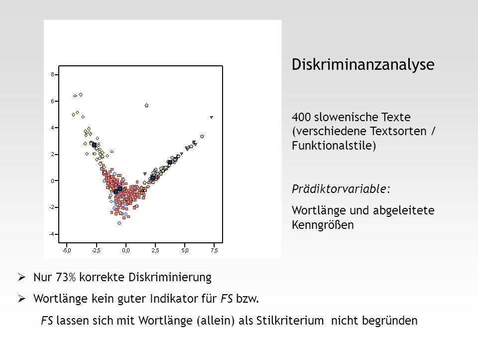 Nur 73% korrekte Diskriminierung Wortlänge kein guter Indikator für FS bzw. FS lassen sich mit Wortlänge (allein) als Stilkriterium nicht begründen Di