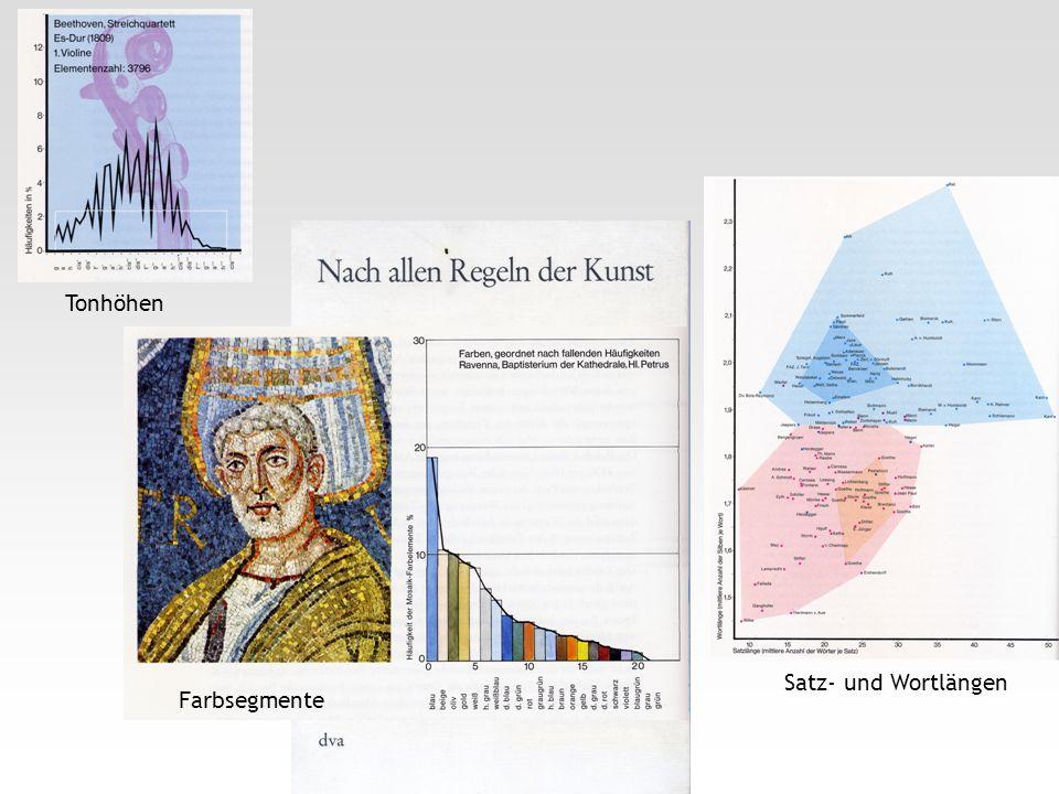 Tonhöhen Satz- und Wortlängen Farbsegmente
