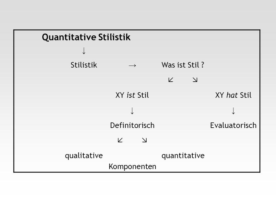 Quantitative Stilistik Stilistik Was ist Stil ? XY ist StilXY hat Stil DefinitorischEvaluatorisch qualitative Komponenten quantitative