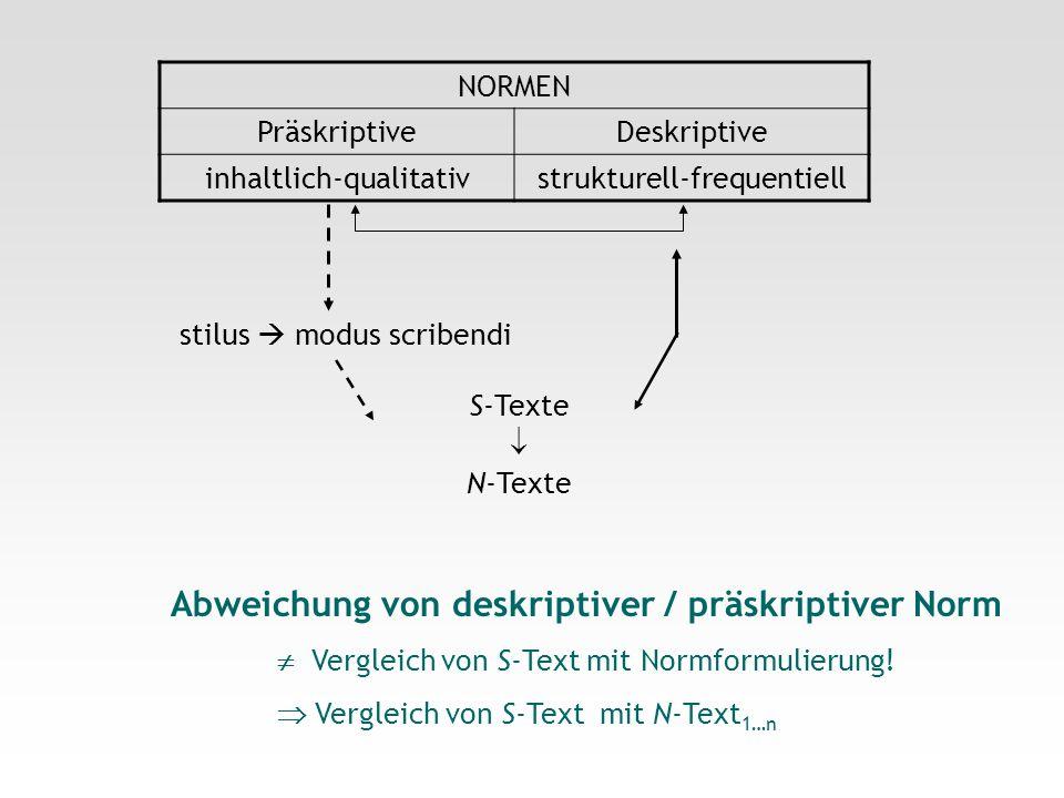 NORMEN PräskriptiveDeskriptive inhaltlich-qualitativstrukturell-frequentiell stilus modus scribendi S-Texte N-Texte Abweichung von deskriptiver / präs