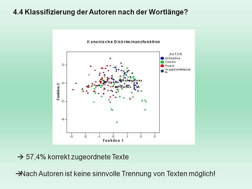 4.4 Klassifizierung der Autoren nach der Wortlänge? Nach Autoren ist keine sinnvolle Trennung von Texten möglich! 57,4% korrekt zugeordnete Texte
