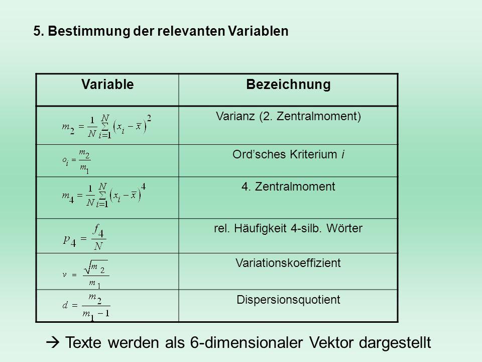VariableBezeichnung Varianz (2. Zentralmoment) Ordsches Kriterium i 4. Zentralmoment rel. Häufigkeit 4-silb. Wörter Variationskoeffizient Dispersionsq