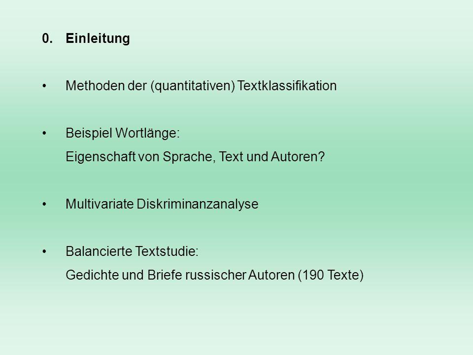 0.Einleitung Methoden der (quantitativen) Textklassifikation Beispiel Wortlänge: Eigenschaft von Sprache, Text und Autoren? Multivariate Diskriminanza