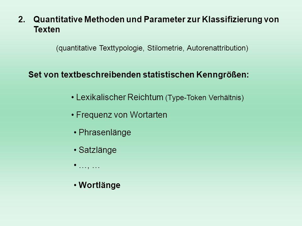 Set von textbeschreibenden statistischen Kenngrößen: Lexikalischer Reichtum (Type-Token Verhältnis) Frequenz von Wortarten Phrasenlänge Satzlänge …, …