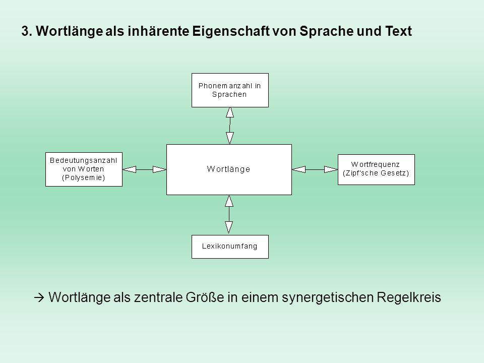 3. Wortlänge als inhärente Eigenschaft von Sprache und Text Wortlänge als zentrale Größe in einem synergetischen Regelkreis