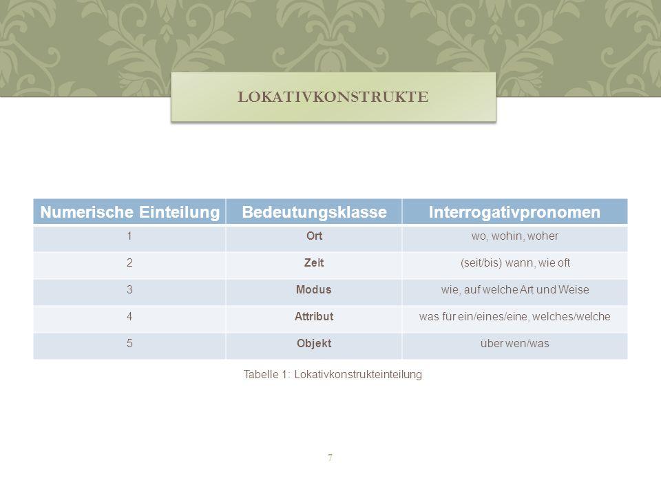 Numerische EinteilungBedeutungsklasseInterrogativpronomen 1Ortwo, wohin, woher 2Zeit(seit/bis) wann, wie oft 3Moduswie, auf welche Art und Weise 4Attr