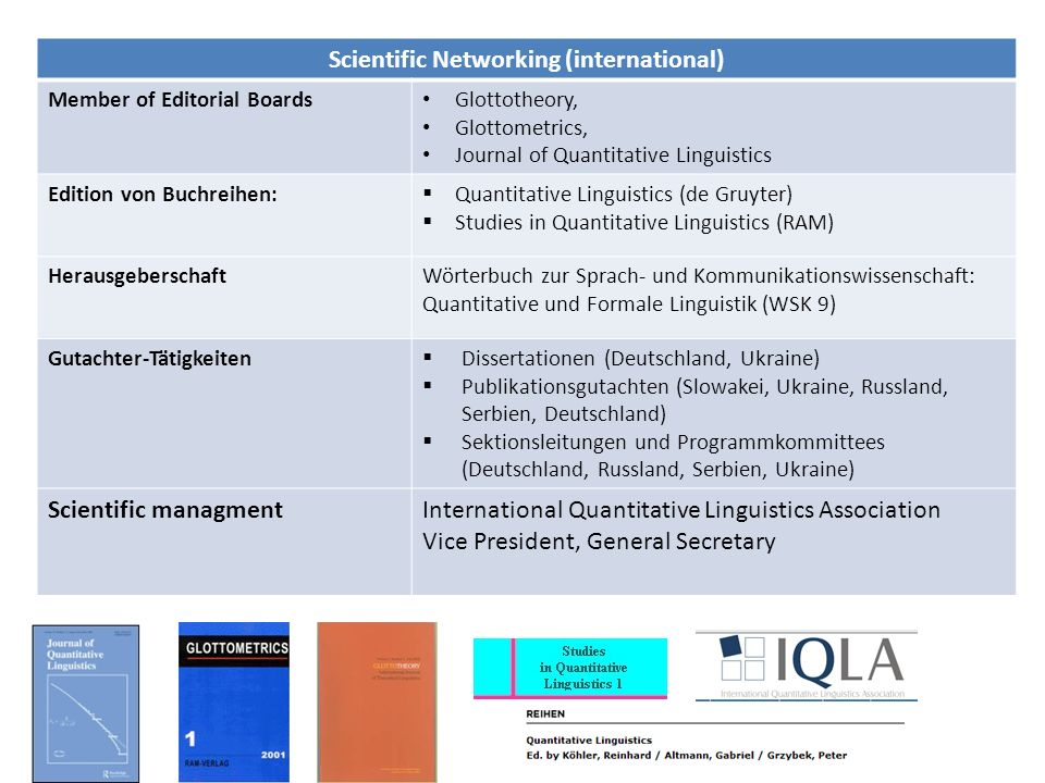 Scientific Networking (international) Member of Editorial Boards Glottotheory, Glottometrics, Journal of Quantitative Linguistics Edition von Buchreih
