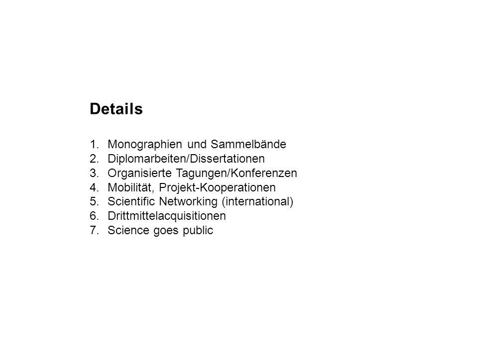 Details 1.Monographien und Sammelbände 2.Diplomarbeiten/Dissertationen 3.Organisierte Tagungen/Konferenzen 4.Mobilität, Projekt-Kooperationen 5.Scient