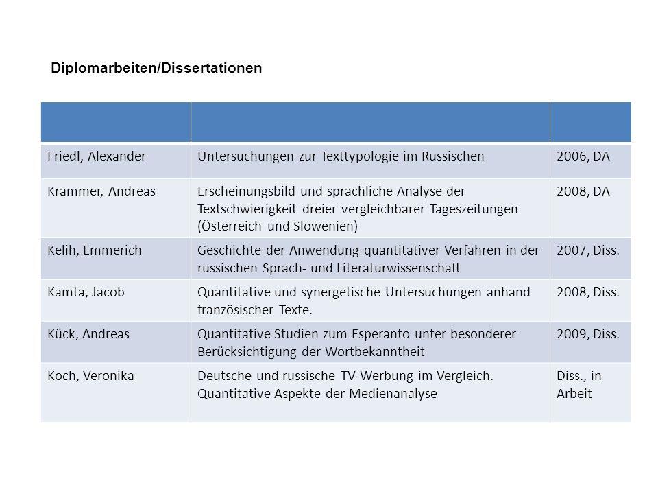 Diplomarbeiten/Dissertationen Friedl, AlexanderUntersuchungen zur Texttypologie im Russischen2006, DA Krammer, AndreasErscheinungsbild und sprachliche