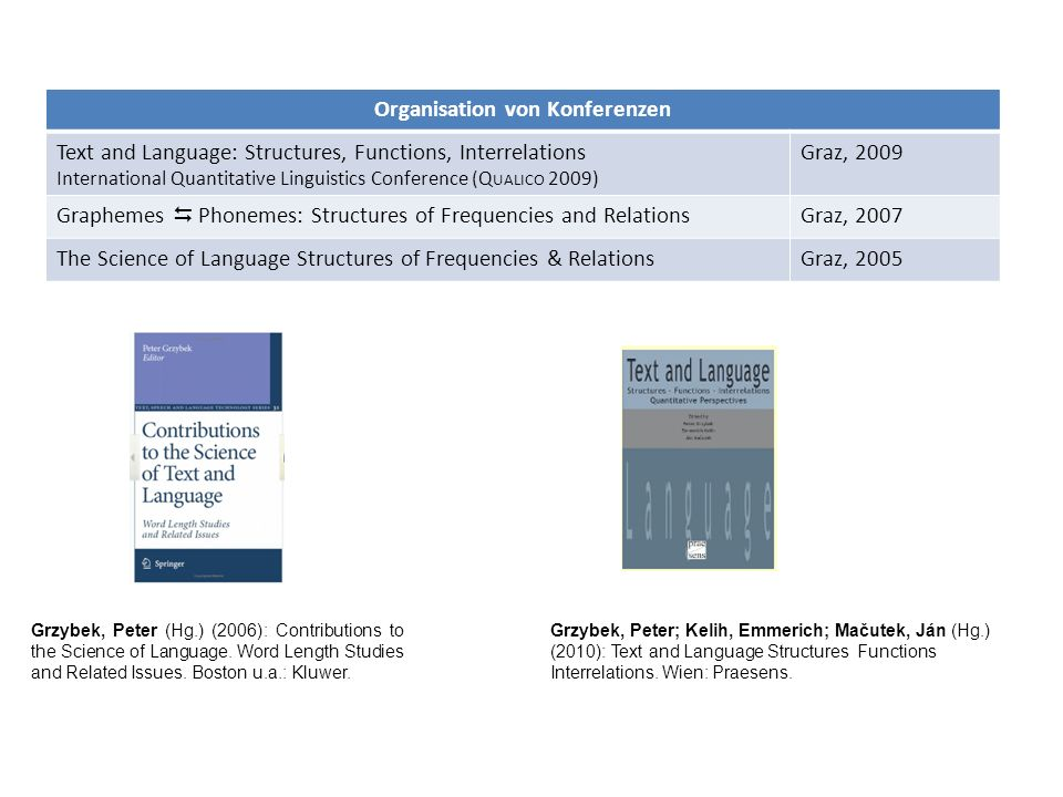 Organisation von Konferenzen Text and Language: Structures, Functions, Interrelations International Quantitative Linguistics Conference (Q UALICO 2009