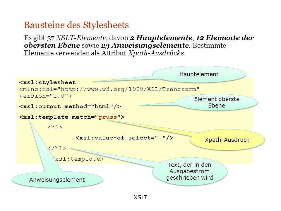 XSLT Bausteine des Stylesheets Hauptelement Es gibt 37 XSLT-Elemente, davon 2 Hauptelemente, 12 Elemente der obersten Ebene sowie 23 Anweisungselement