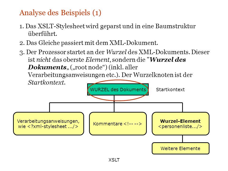 XSLT Analyse des Beispiels (1) 1. Das XSLT-Stylesheet wird geparst und in eine Baumstruktur überführt. 2. Das Gleiche passiert mit dem XML-Dokument. 3