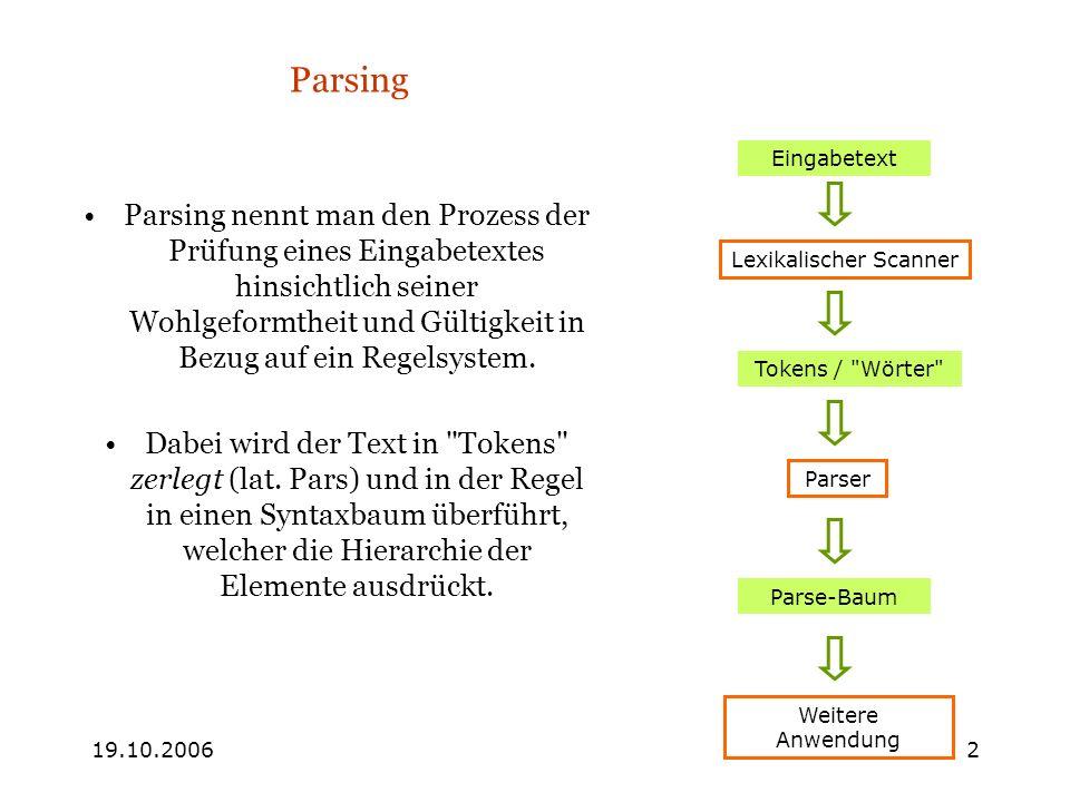 19.10.20062 Parsing Parsing nennt man den Prozess der Prüfung eines Eingabetextes hinsichtlich seiner Wohlgeformtheit und Gültigkeit in Bezug auf ein