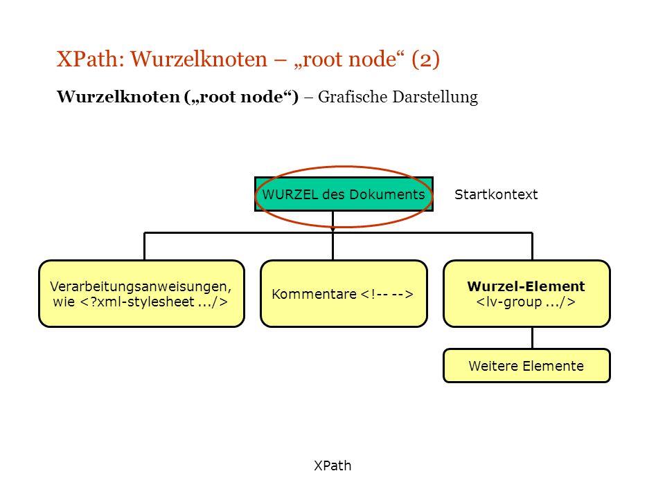 XPath XPath: Wurzelknoten – root node (2) Wurzelknoten (root node) – Grafische Darstellung WURZEL des Dokuments Verarbeitungsanweisungen, wie Kommenta