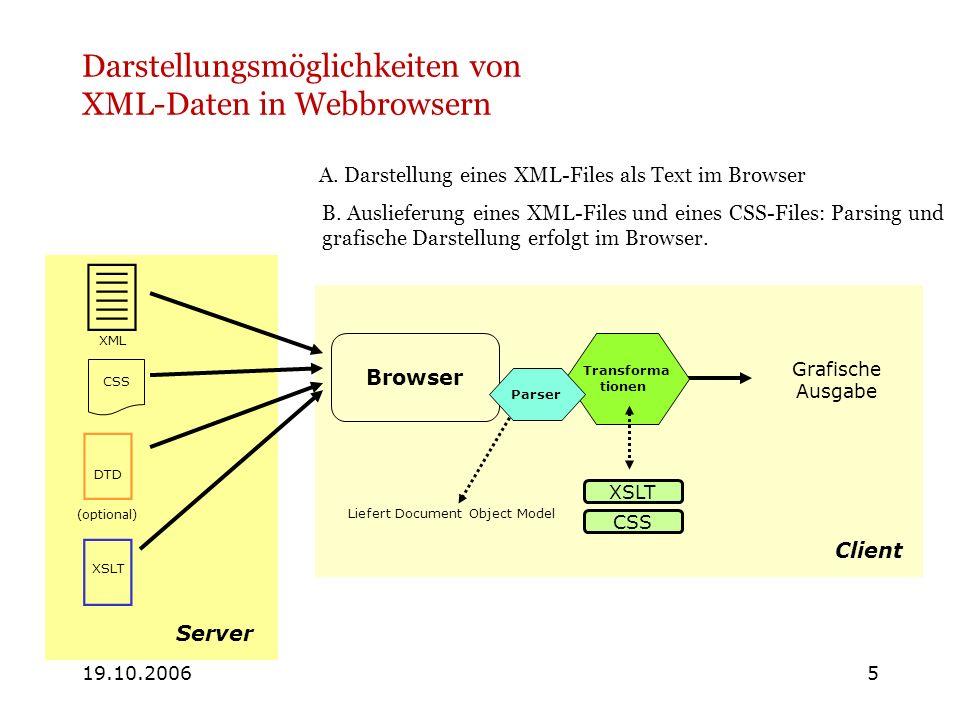 19.10.20065 Darstellungsmöglichkeiten von XML-Daten in Webbrowsern A. Darstellung eines XML-Files als Text im Browser B. Auslieferung eines XML-Files