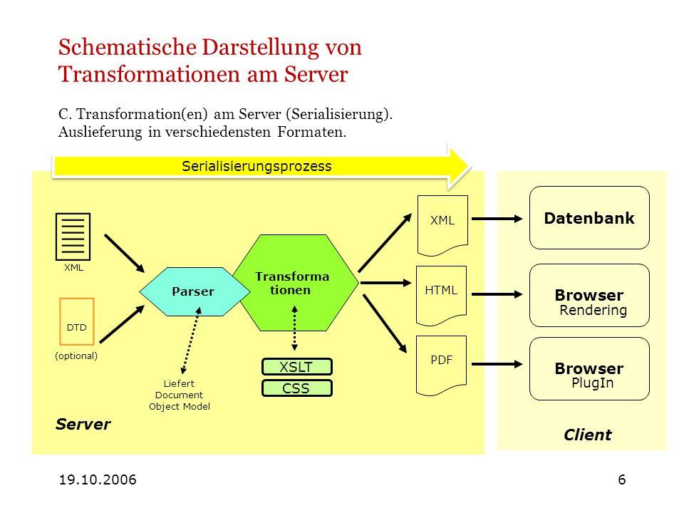 19.10.20066 Schematische Darstellung von Transformationen am Server C. Transformation(en) am Server (Serialisierung). Auslieferung in verschiedensten
