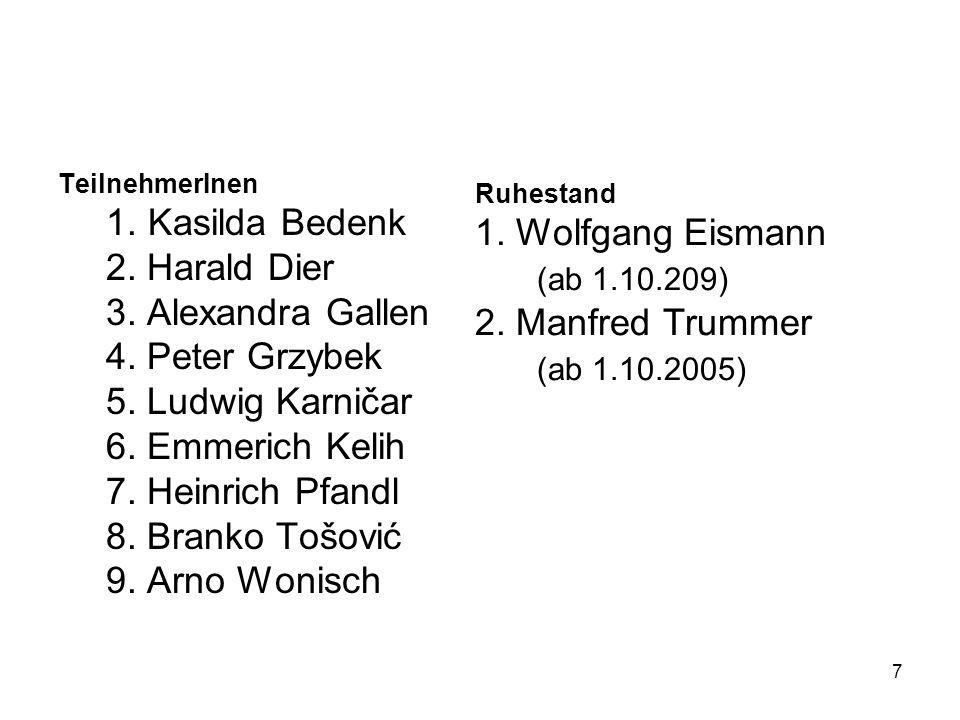 7 TeilnehmerInen 1. Kasilda Bedenk 2. Harald Dier 3.