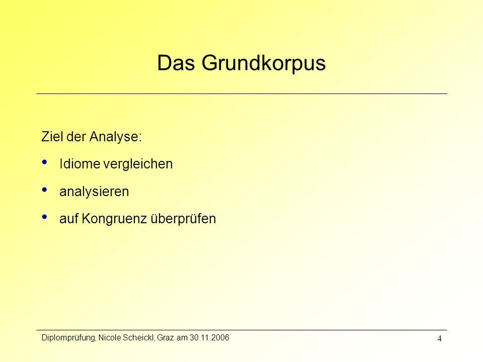 Diplomprüfung, Nicole Scheickl, Graz am 30.11.2006 5 Verwendete Kasusformen in den untersuchten Idiomen