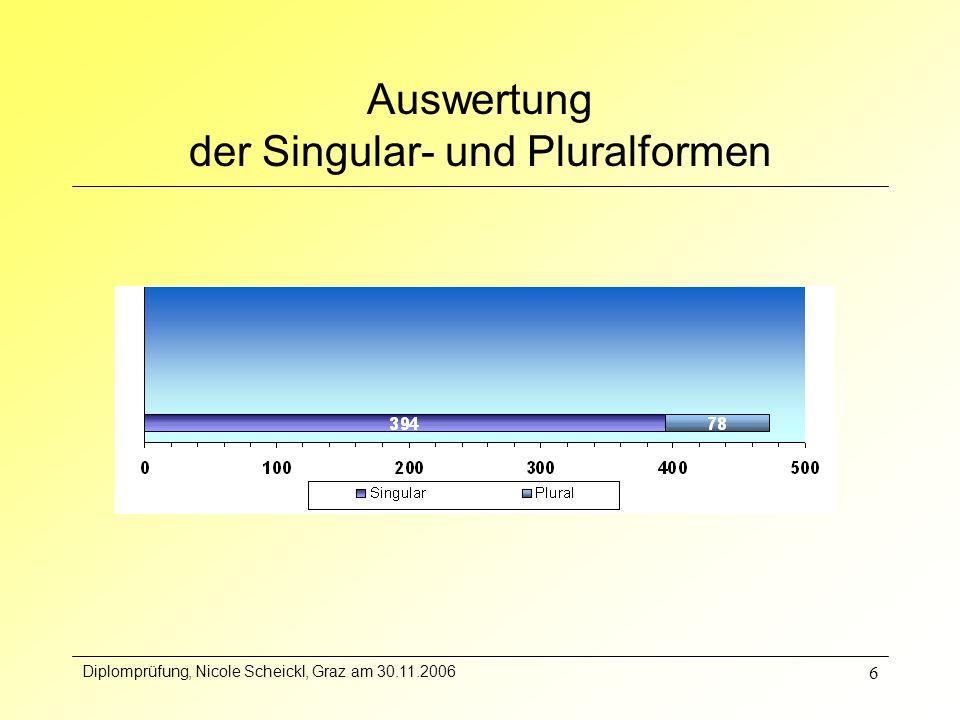 Diplomprüfung, Nicole Scheickl, Graz am 30.11.2006 6 Auswertung der Singular- und Pluralformen