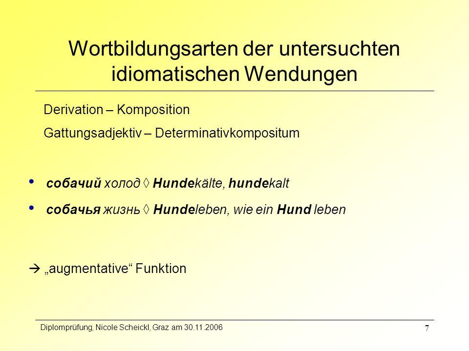 Diplomprüfung, Nicole Scheickl, Graz am 30.11.2006 7 Wortbildungsarten der untersuchten idiomatischen Wendungen собачий холод Hundekälte, hundekalt со