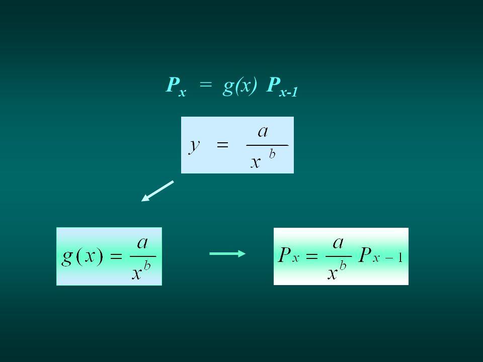 PxPx = g(x)P x-1