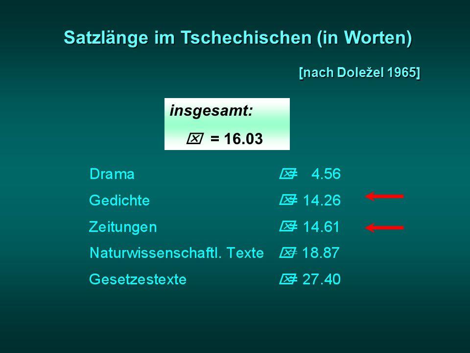 Satzlänge im Tschechischen (in Worten) [nach Doležel 1965] insgesamt: x = 16.03