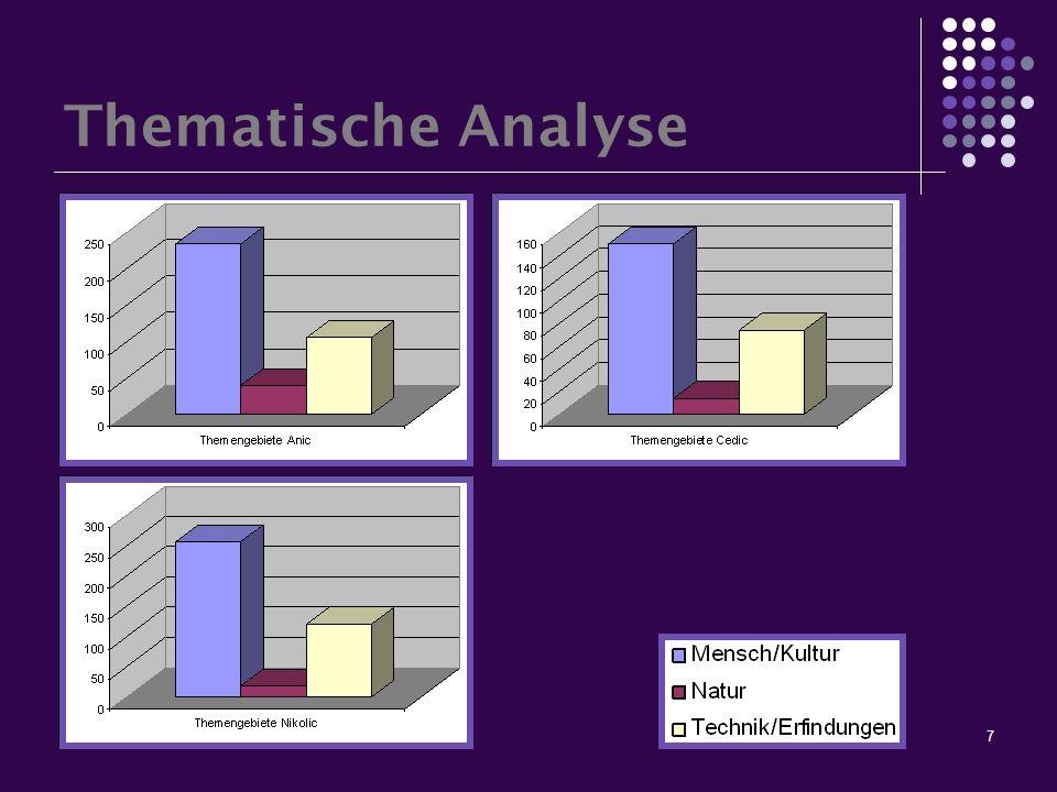 7 Thematische Analyse