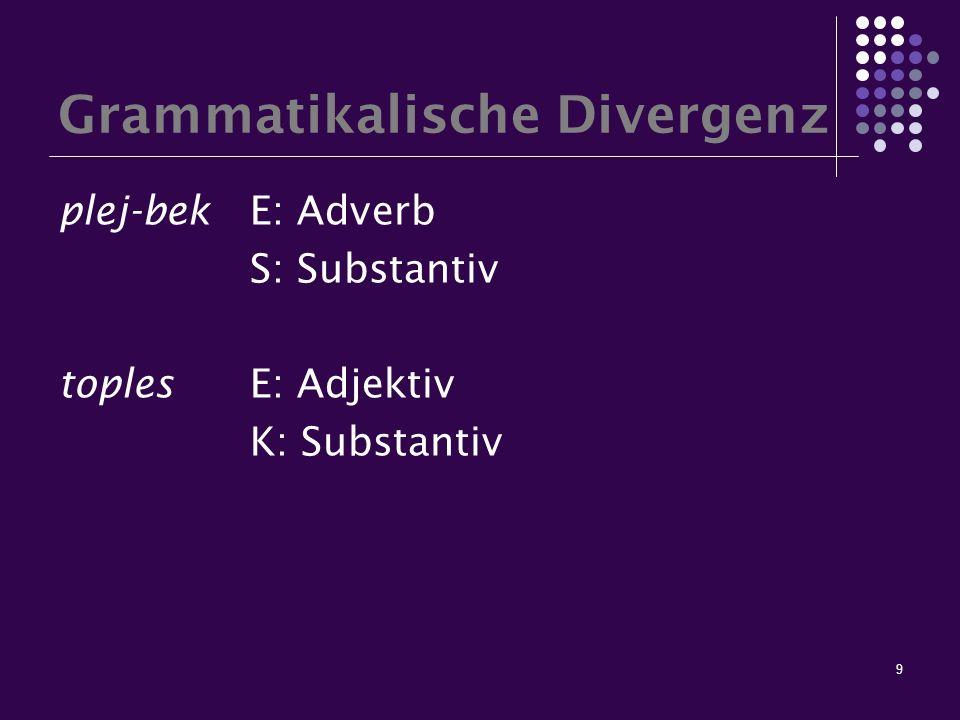 9 Grammatikalische Divergenz plej-bekE: Adverb S: Substantiv toplesE: Adjektiv K: Substantiv