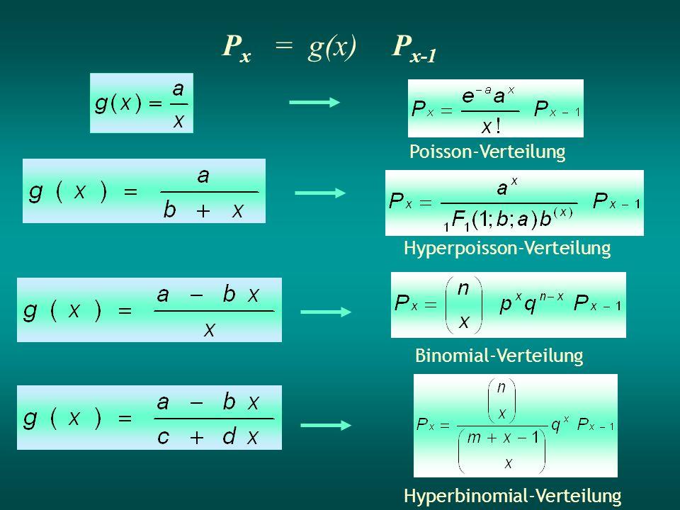 PxPx = g(x)P x-1 Poisson-Verteilung Hyperbinomial-Verteilung Hyperpoisson-Verteilung Binomial-Verteilung